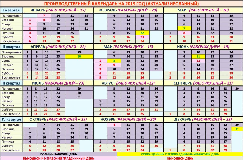 Производственный календарь 2019, новые обои на айфон х, 2240 на 1470 пикселей