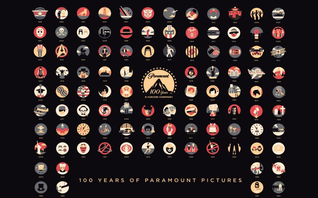 логотип 100 years of Paramount pictures, юбилей кинокомпании, 1920 на 1200 пикселей